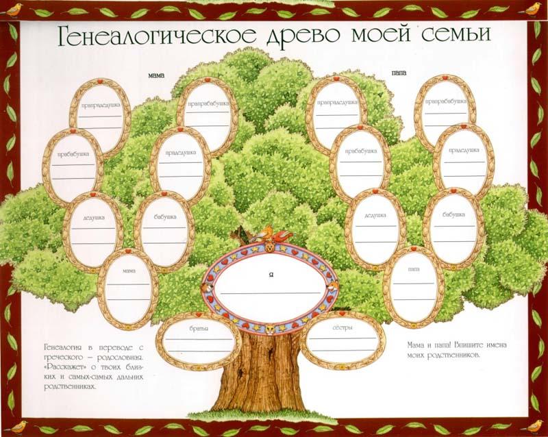 Девиз семьи для герба: примеры
