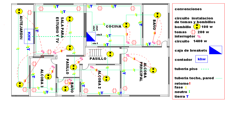 instalacion electricas industriales: