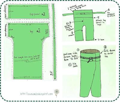 Little Lizard King - Sewing Patterns & Crafty Things: Ruffle Pants