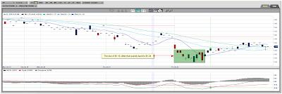 Orko Silver Corp. 5min 5-day Chart January 18 - 22 2010