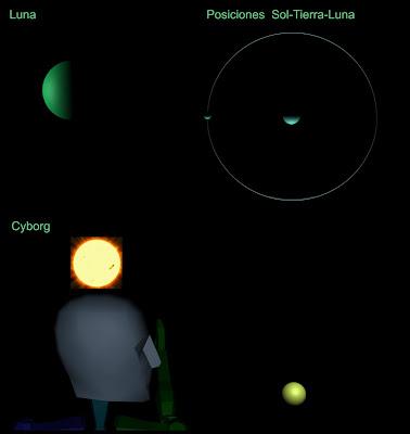Como ocurren las fases de la luna imagenes de astronomia for Cuarto creciente zaragoza