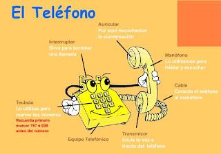 Ivancho telecomunicaciones descripcion del objeto for Partes de una ducha telefono