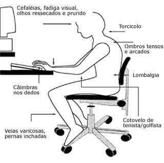 http://2.bp.blogspot.com/_x-jBBlwuZY4/S7JyWFWlSxI/AAAAAAAAAPA/8Y8TrPfdgEY/s400/m%C3%A1+postura.jpg