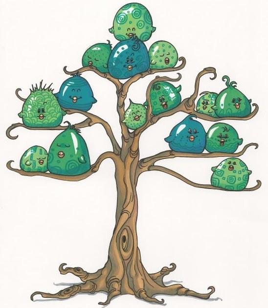 kelly santos Árvore genealógica