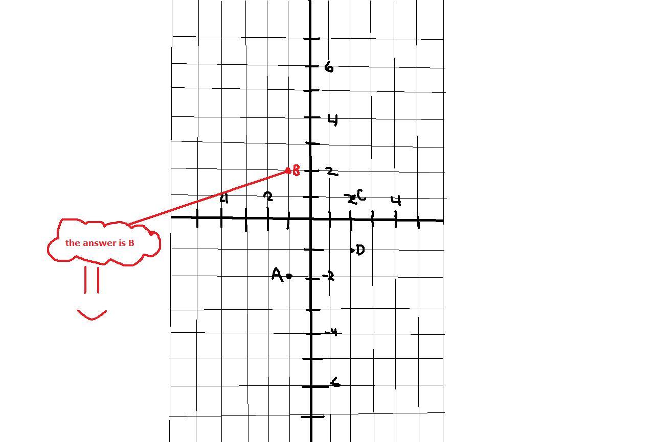 worksheet Grid Quadrants similiar coordinate grids jobs keywords search results for quadrant calendar 2015