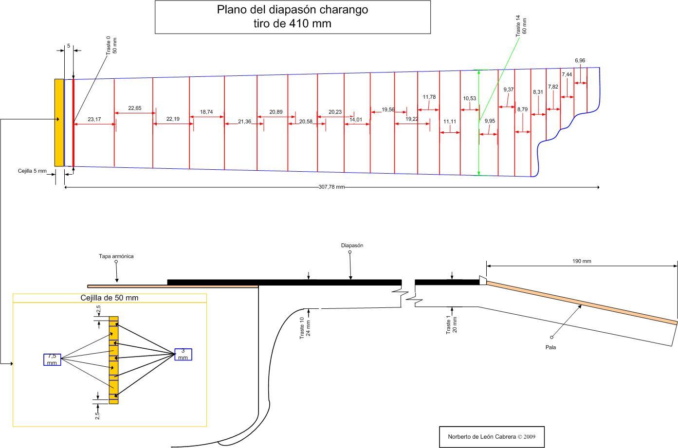 Como construir un charango laukeado: Planos y plantillas