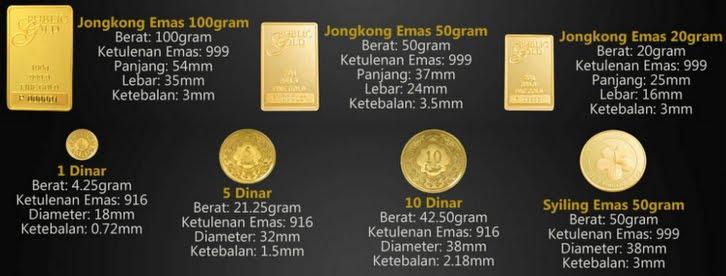 Senarai Produk Emas & Dinar PG