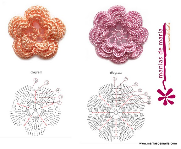 Download image Patrones De Flores En Crochet PC, Android, iPhone and ...