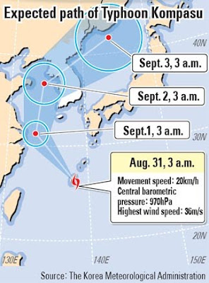 BLOQUE 1: Hechos y Fenomenos: Corea del sur 31221520