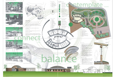 Architecture begins here architectural presentations for Architectural design concept ppt