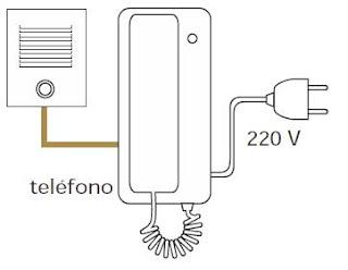 Reparalosolo instalar porteros autom ticos y videoporteros - Telefono portero automatico ...