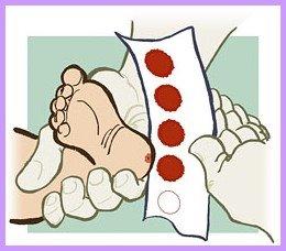 Exame de sangue hc