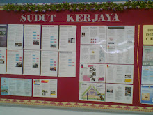 INFO KERJAYA