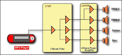 diagram of an Car <a href='http://audio.corcuitlab.org' title='audio circuits'>audio</a> active loudspeaker