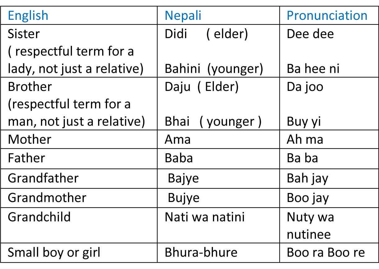 flirting meaning in nepali translation language english: