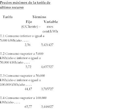Actualidad jur dica hoy ajh nuevas tarifas gas natural for Oficina virtual aeat