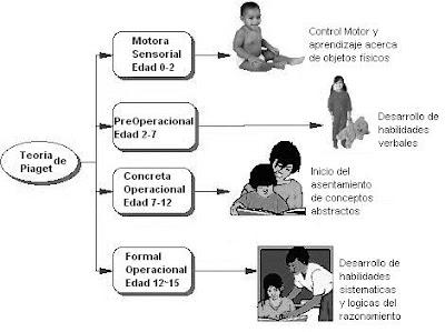 external image teoria-piaget.jpg