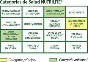 Ambiente & Salud