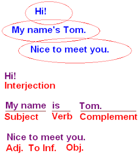 Learning English Grammar In Focus