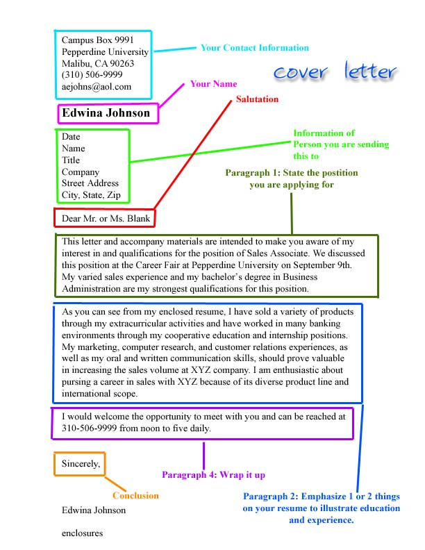 How Does A Cover Letter Look Basic Resume Retail Manager Resume ...