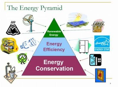 [energy+pyramid.jpg]