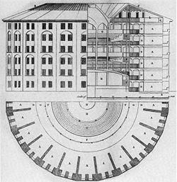 panopticon prison venus project socialism communism