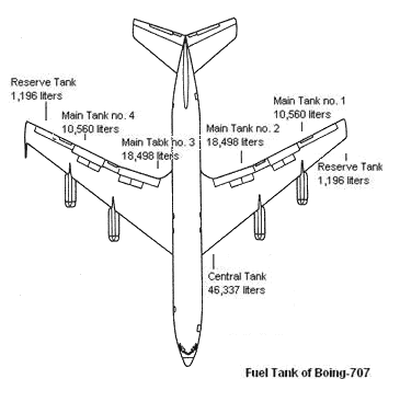 Airplane Wing Spoilers 5 Png Wikimedia Mons