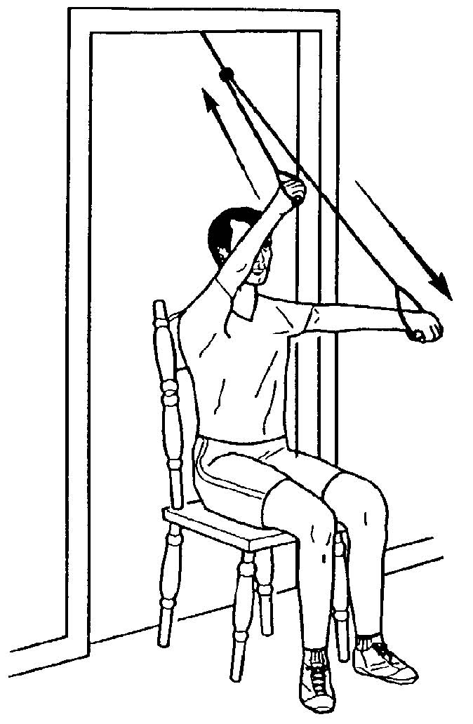 E. Abduction: Sit So That Your Affected Arm Is Closest To The Door. Pull  Down On The Pulley With Your Good Arm To Raise Your Other Arm Up As High As  ...