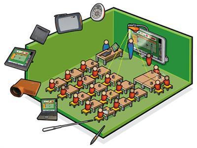 Curso de Pizarra Digital Interactiva