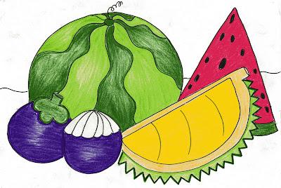 Tema Buah-buahan Luar Negeri Tema Buah-buahan