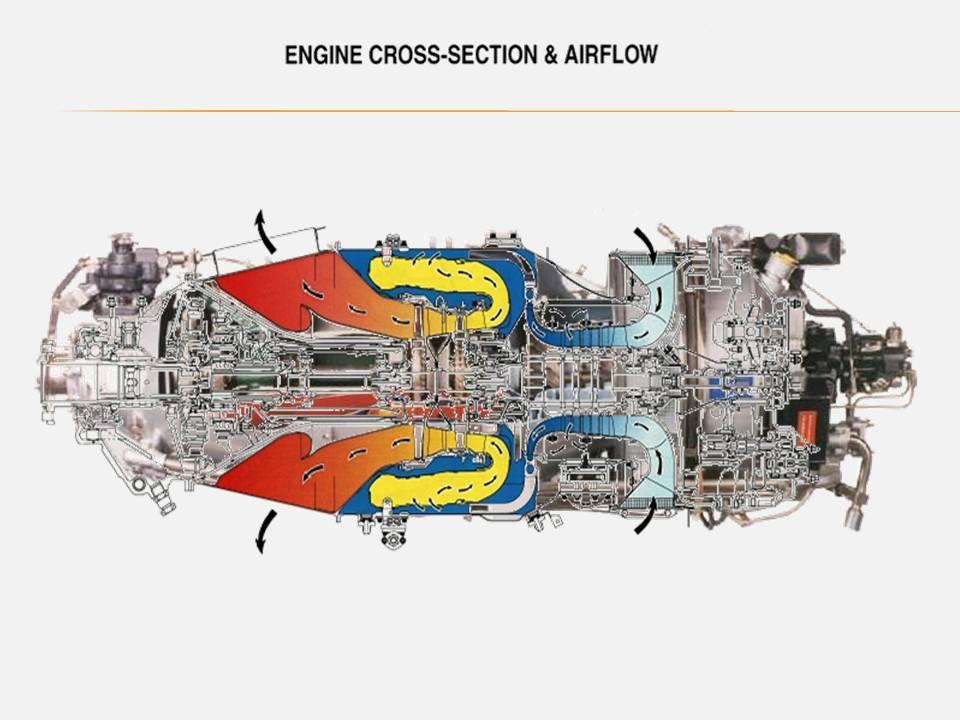pt6 engine diagram turbofan engine diagram wiring diagram