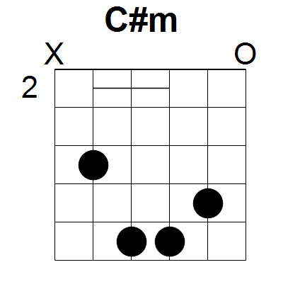 Mandolin four finger mandolin chords : Mandolin : mandolin chords bm Mandolin Chords as well as Mandolin ...