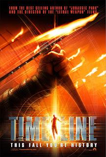 Timeline Poster Ideas