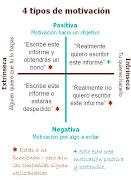 Las emociones son fenómenos psicofisiológicos que representan modos de . motivacion