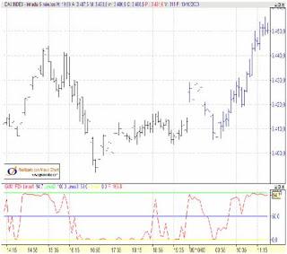 Distribución de Gumbel en el Trading