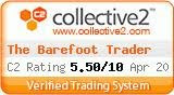 autotrading con collective2