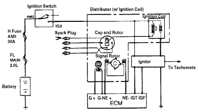 ignition wiring diagram for 1991 honda accord ignition wiring 92 honda accord ignition wiring diagram jodebal com