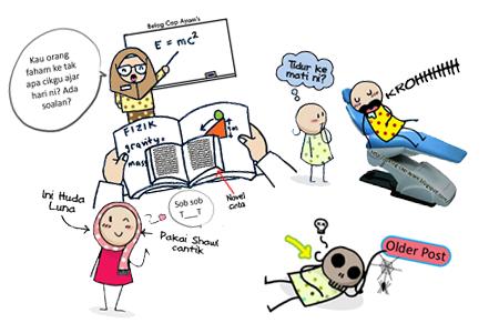 Tutorial: Cara Membuat Lukisan Kartun Dalam Entry