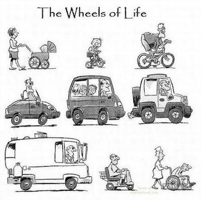 humor las ruedas de la vida