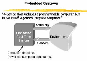 embedded system research papers Embedded computing f rom cars to cell phones, video equipment to mp3 players, and dishwashers to home ther-mostats—embedded comput-ers increasingly permeate our lives but security for these systems is an open question and could prove a more difficult long-term problem than security does today for desktop and enterprise computing.