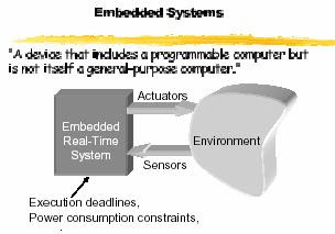 Paper presentation on operating system