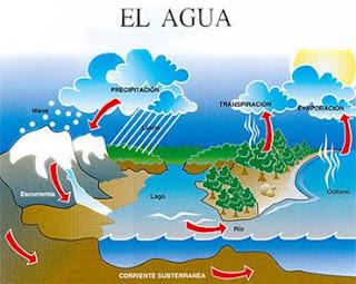 La tierra como astro influencia del sol en la tierra - Como solar un suelo ...