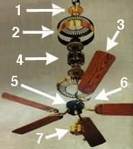 CEILING FANS REPAIR PARTS:Hunter Fan - Home Ceiling Fans and Ceiling Fan Accessories,Lighting