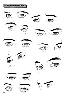 Arte Manga Ojos Nariz y orejas
