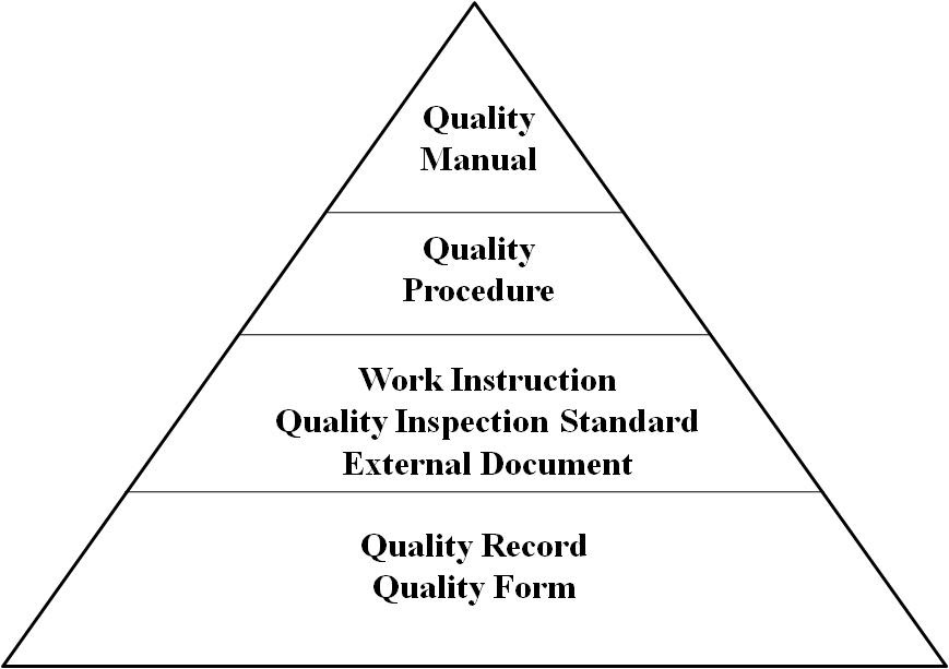 iso 9001 2008 quality management system  iso9001 2008