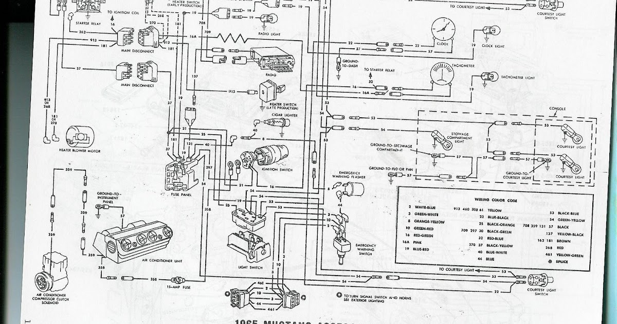 the care and feeding of ponies 1965 mustang wiring diagrams