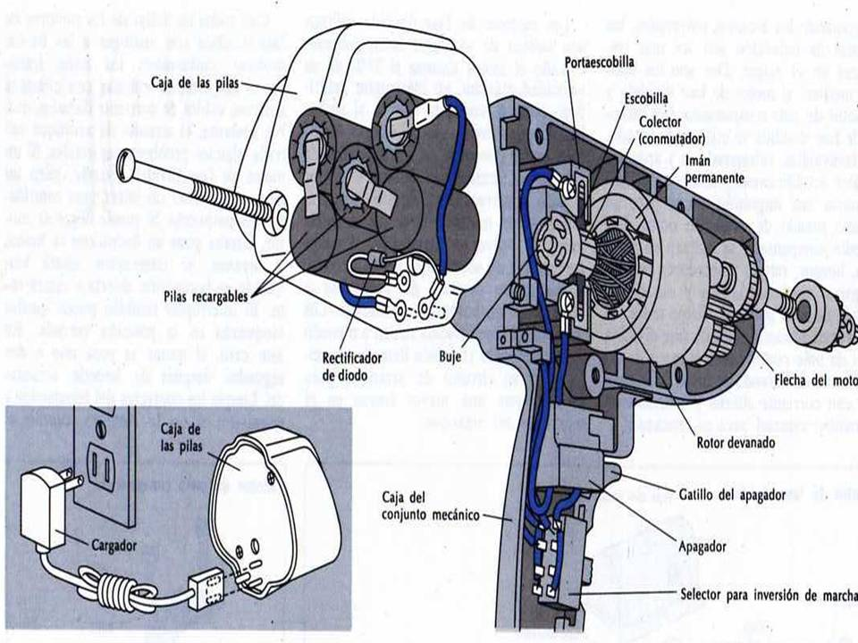 Partes Del Motor Universal on dc motor brushes