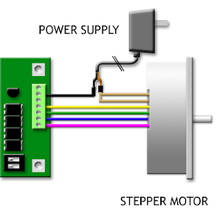 Creating motion with stepper motors for How to program stepper motor with plc