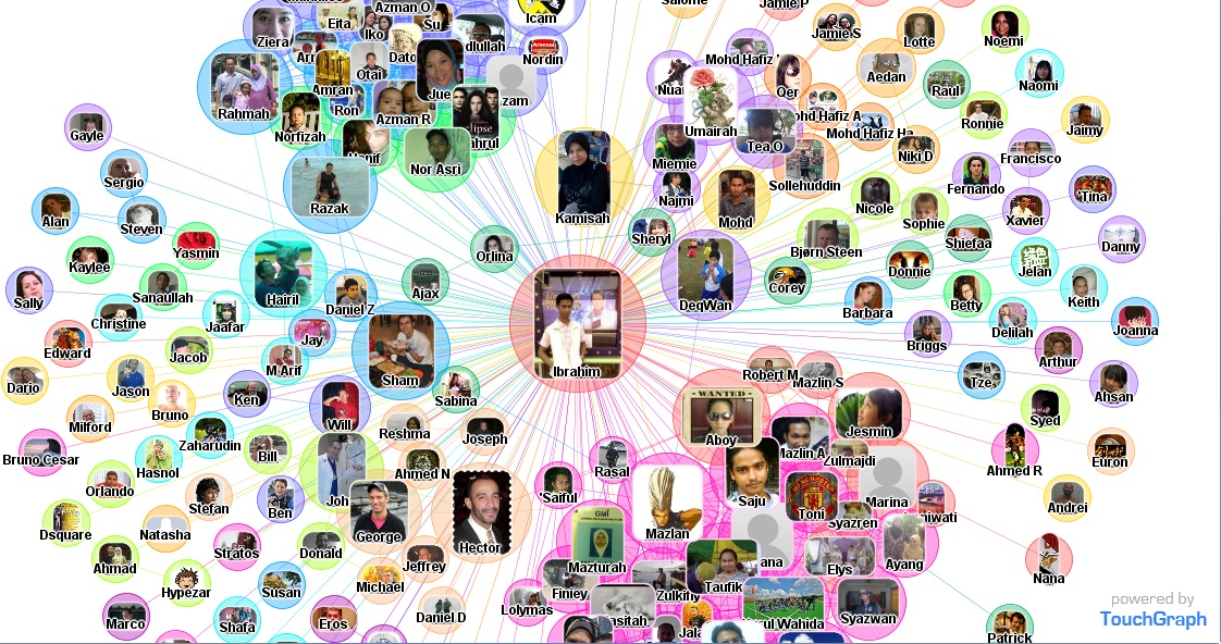 how to network on facebook