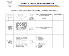 CONVENIOS DE LA UABJO CON INSTITUCIONES NACIONALES E INTERNACIONES